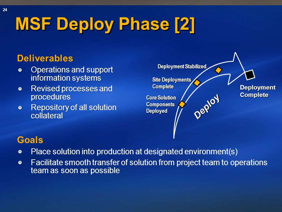 MSF Deploy Phase [2] Deliverables Deploy Goals